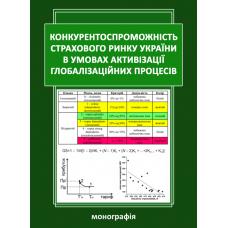 Конкурентоспроможність страхового ринку України в умовах активізації глобалізаційних процесів